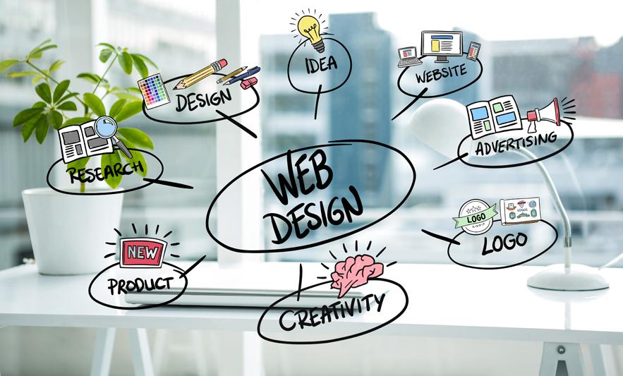 website design touch points