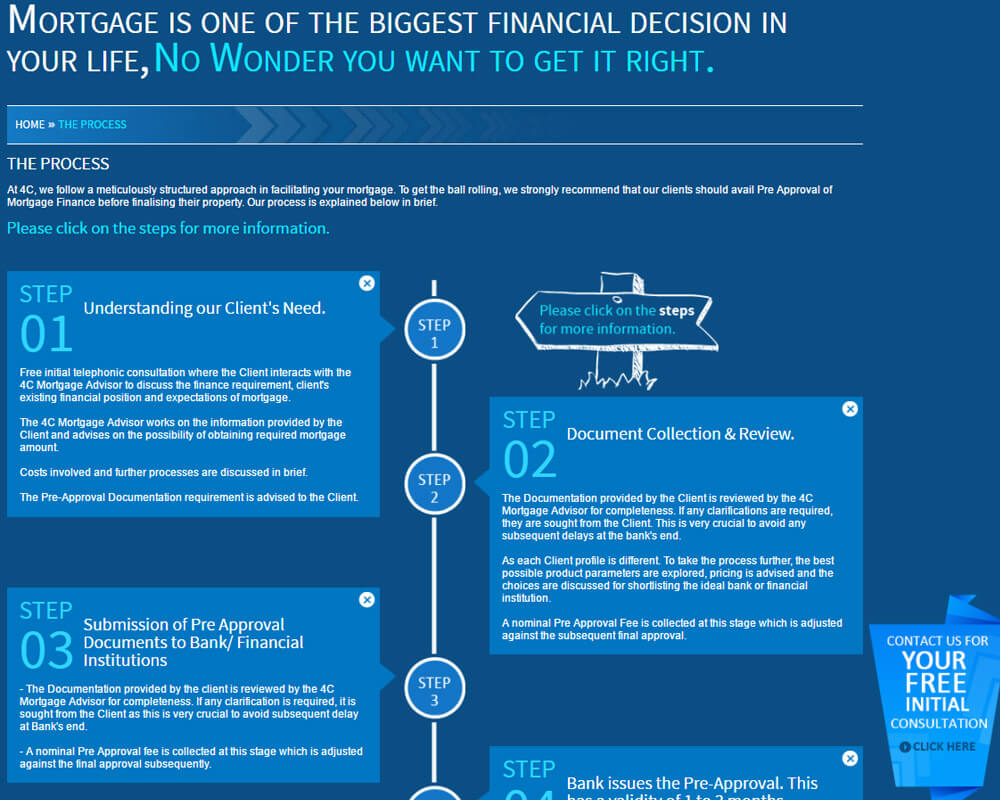 4cmortgages process page design