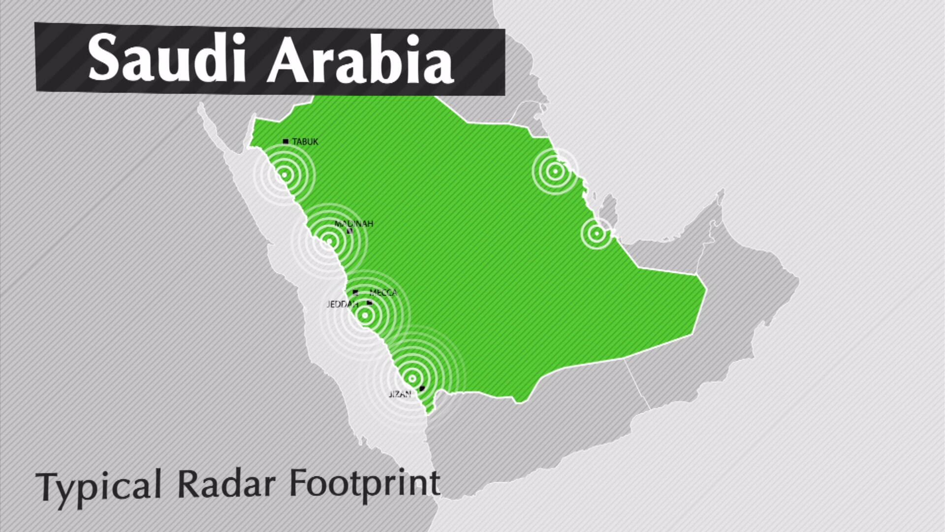 psatri radar footprint