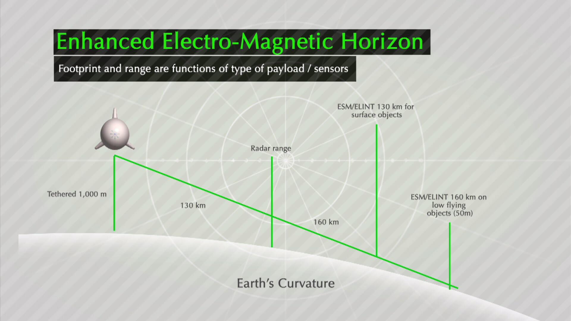 psatri electro magnetic horizon