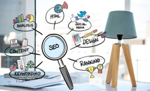 seo touch-points